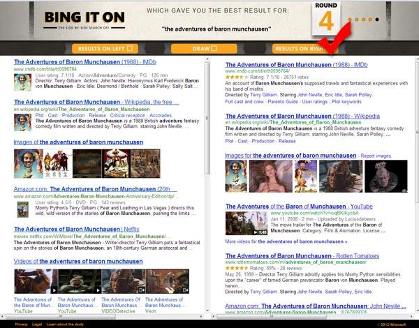 Bing vs Google analysis search term the adventures of baron munchausen