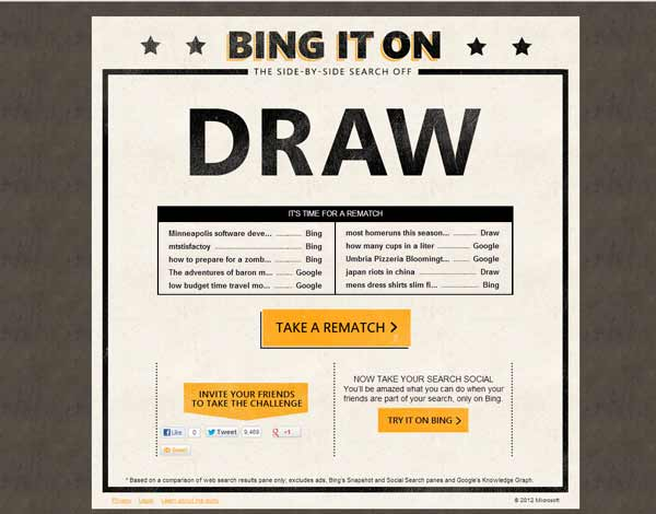 Bing vs Google analysis final results draw 4 to 4