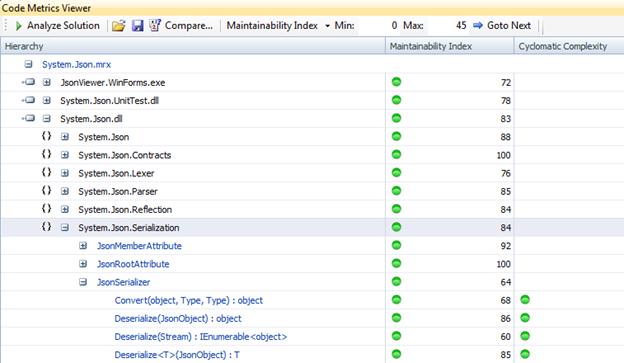 code metrics viewer