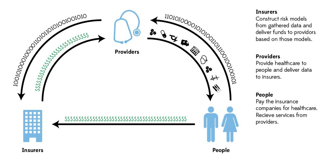 healthcare-flowchart