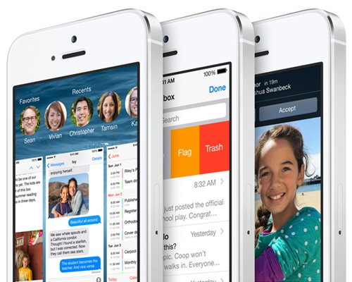 Supercharging your apps with iOS8