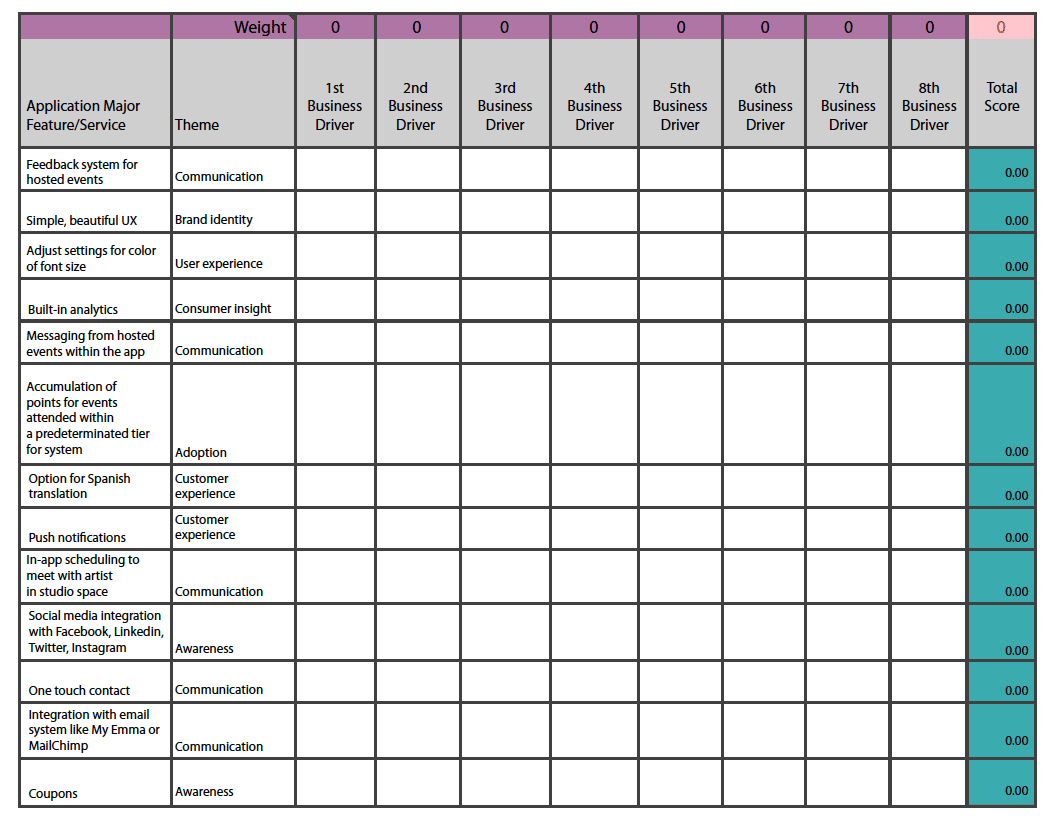 Feature Prioritization Matrix 1