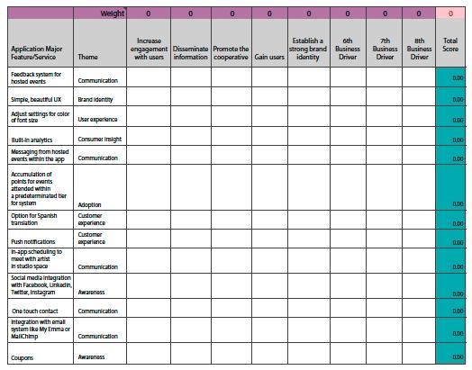 Feature Prioritization Matrix 2