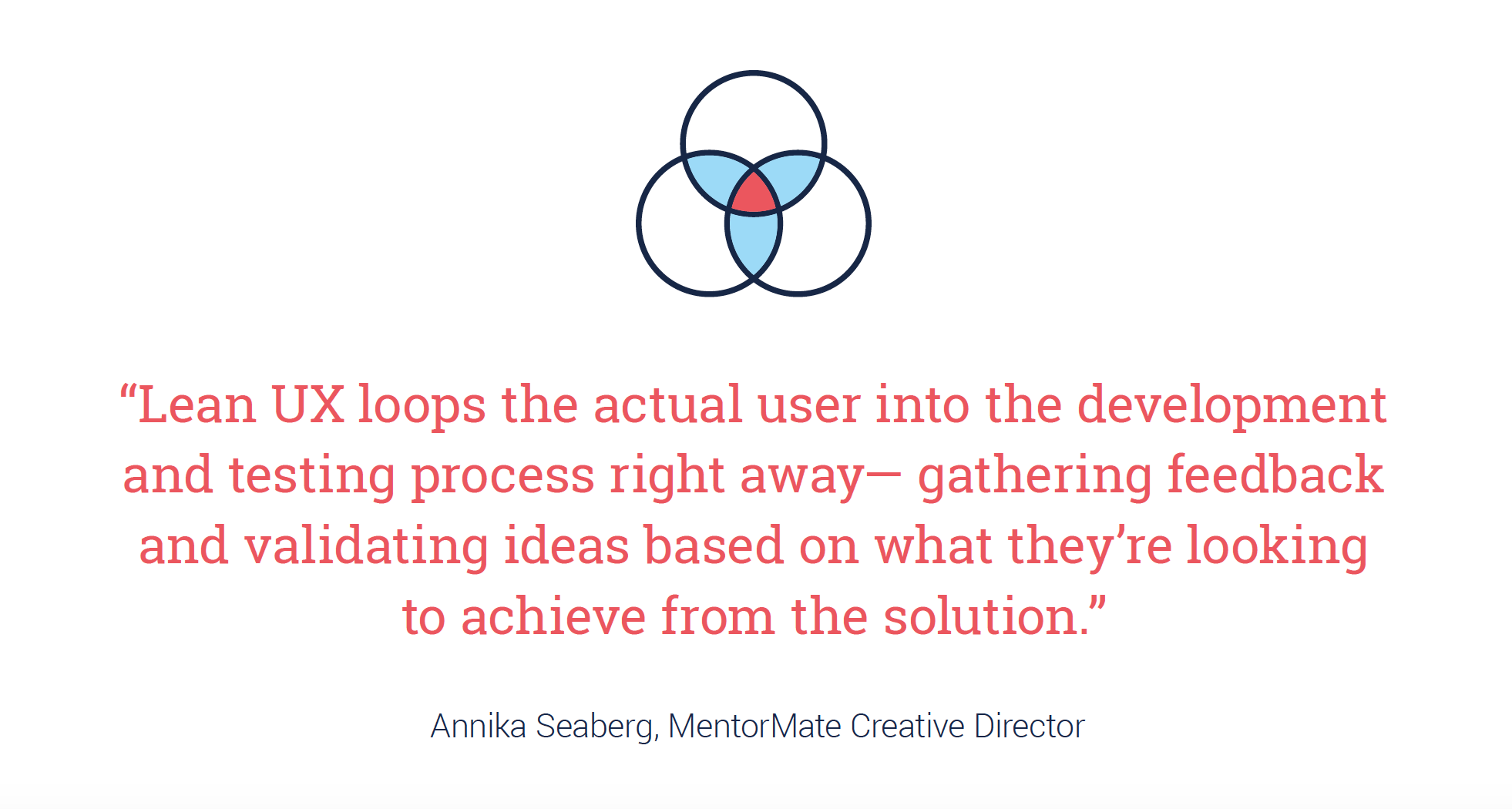 App design process lean UX methodology