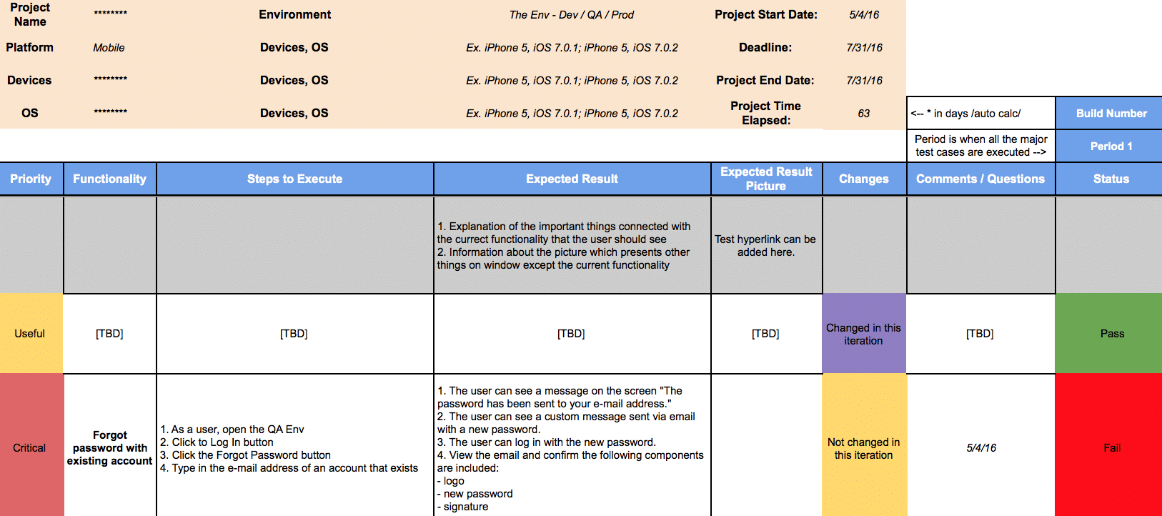 Resource share software test plan template for Software test results template