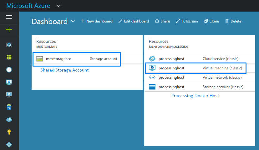 azure-dashboard