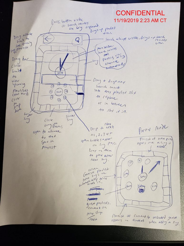 Client Spotlight blog image — Giddy Initial Sketch
